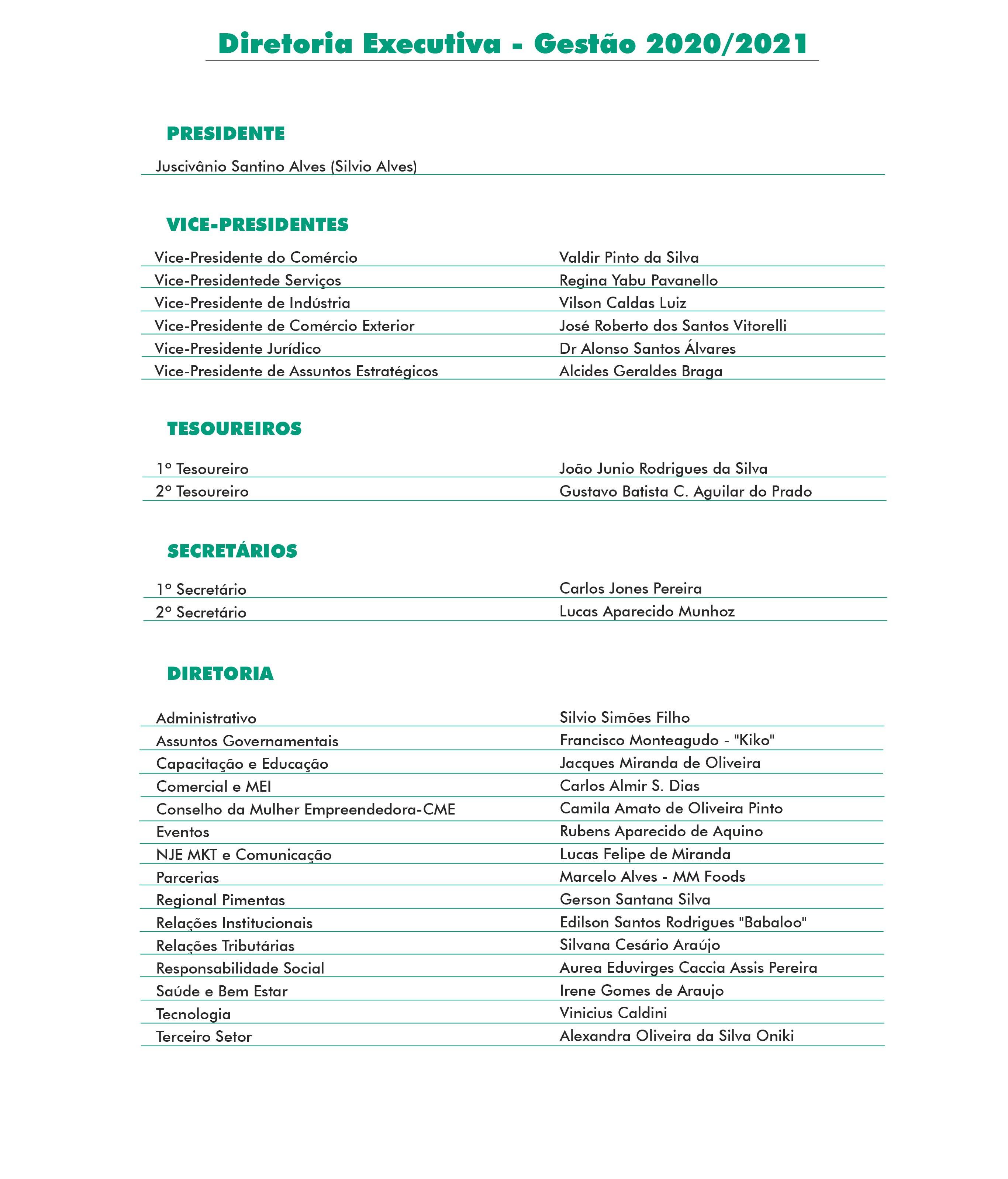organograma gestão 2020-201